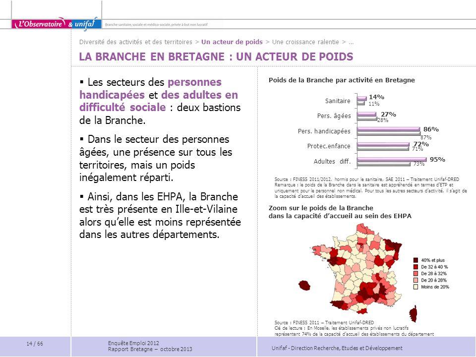 La Branche en Bretagne : un acteur de poids