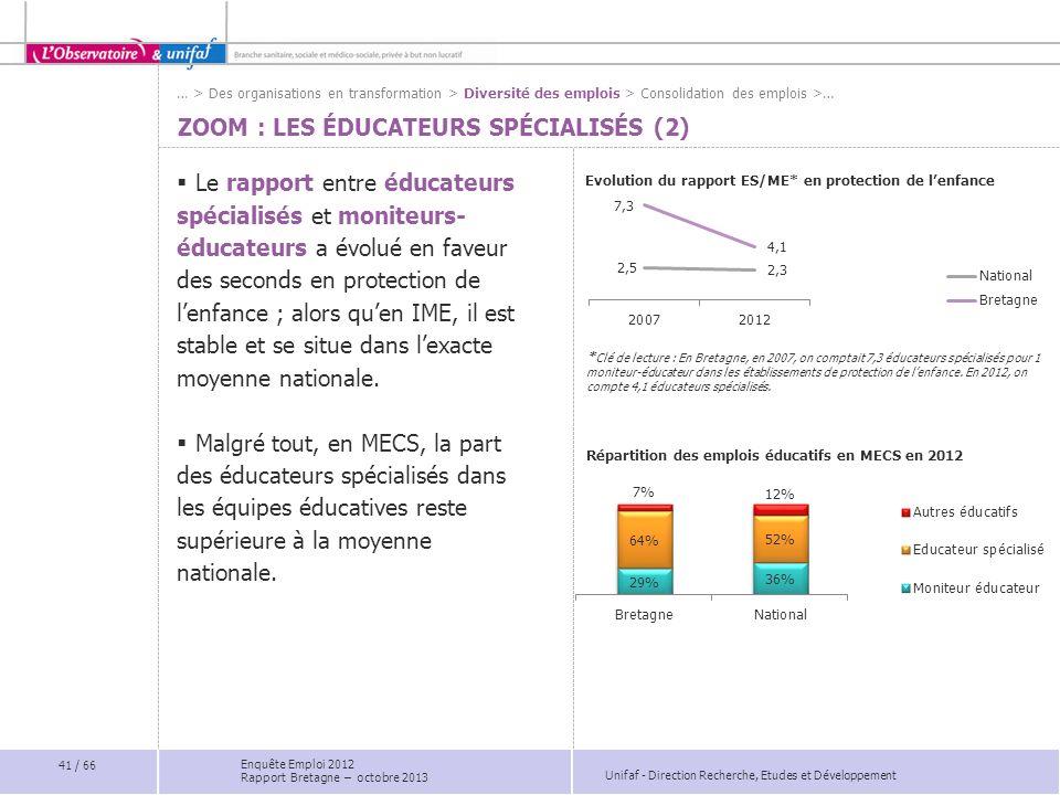 Zoom : les éducateurs spécialisés (2)
