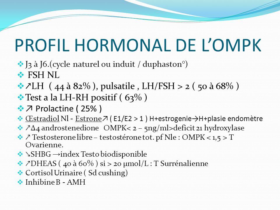 PROFIL HORMONAL DE L'OMPK