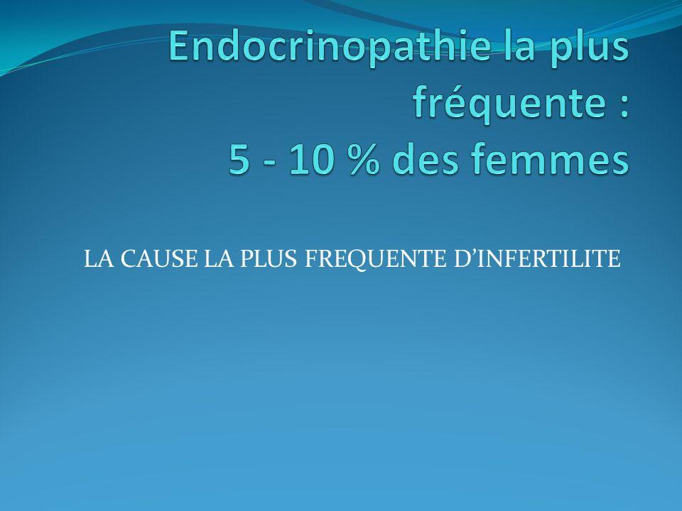 Endocrinopathie la plus fréquente : 5 - 10 % des femmes