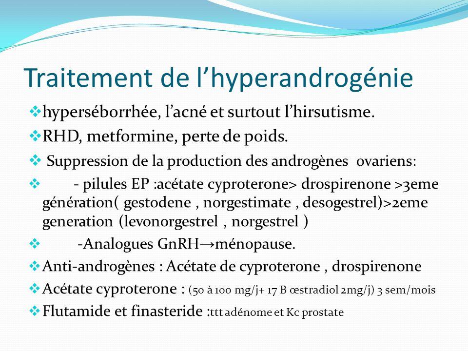 Traitement de l'hyperandrogénie