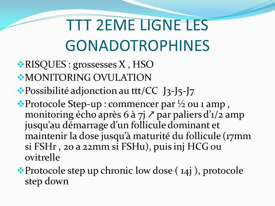 TTT 2EME LIGNE LES GONADOTROPHINES