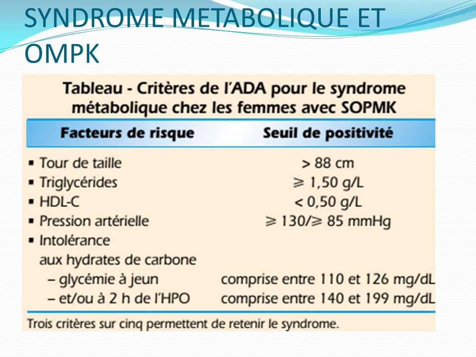 SYNDROME METABOLIQUE ET OMPK