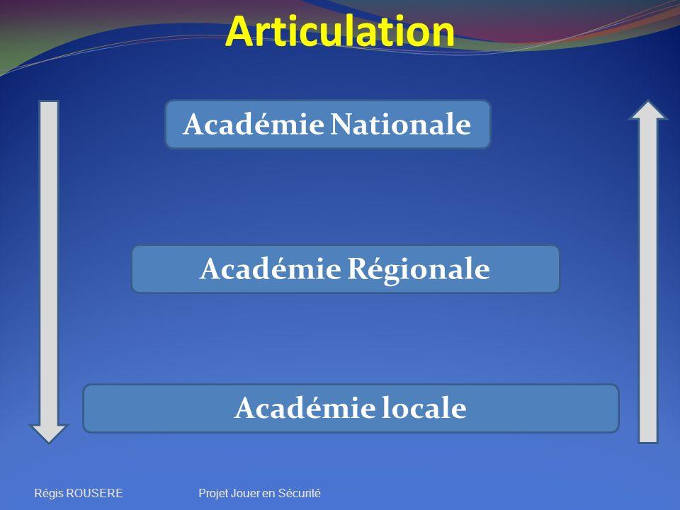 Articulation Académie Nationale Académie Régionale Académie locale