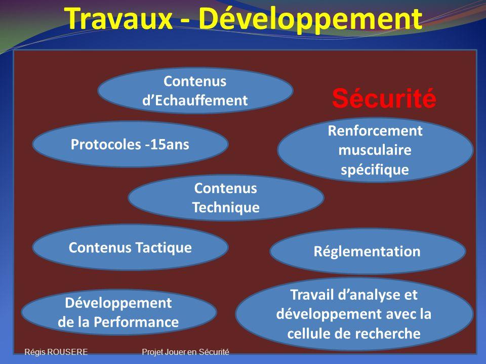 Travaux - Développement
