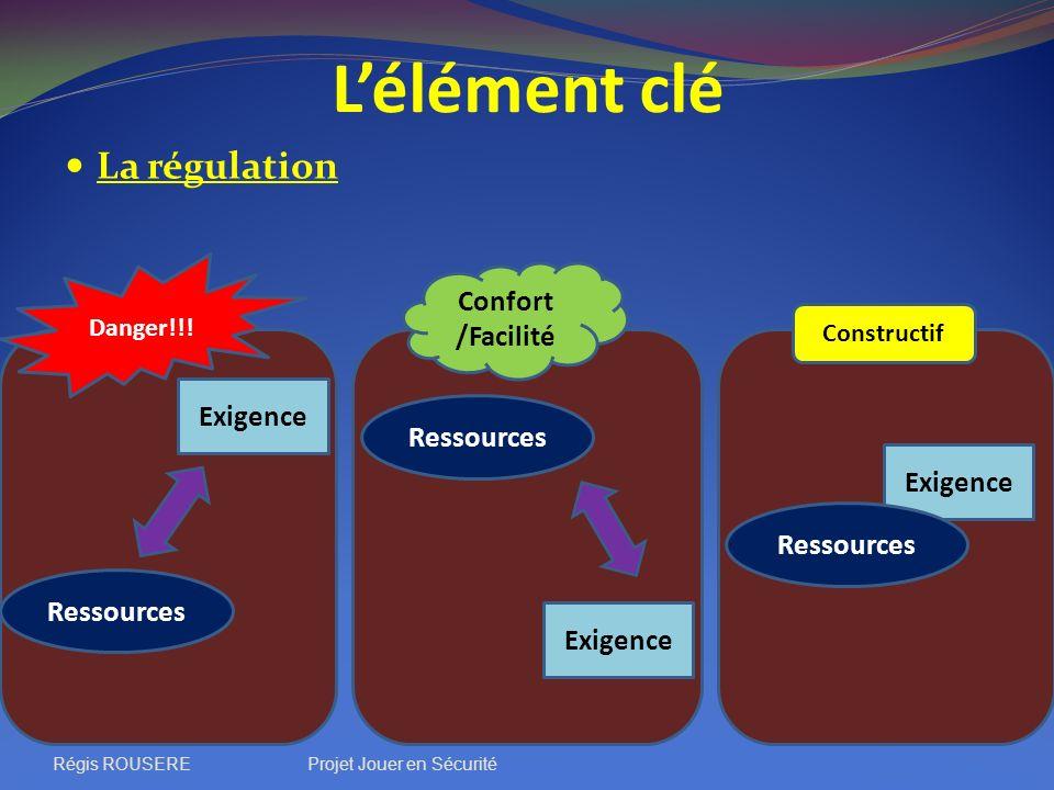 L'élément clé La régulation Confort /Facilité Exigence Ressources