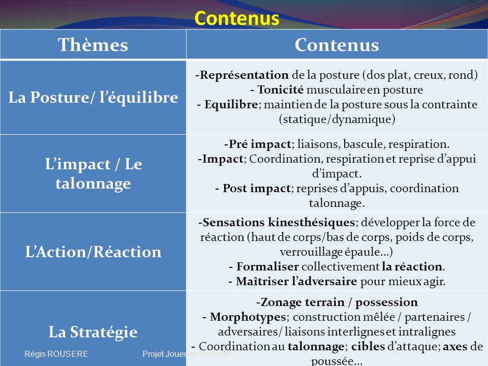 Contenus Thèmes Contenus La Posture/ l'équilibre