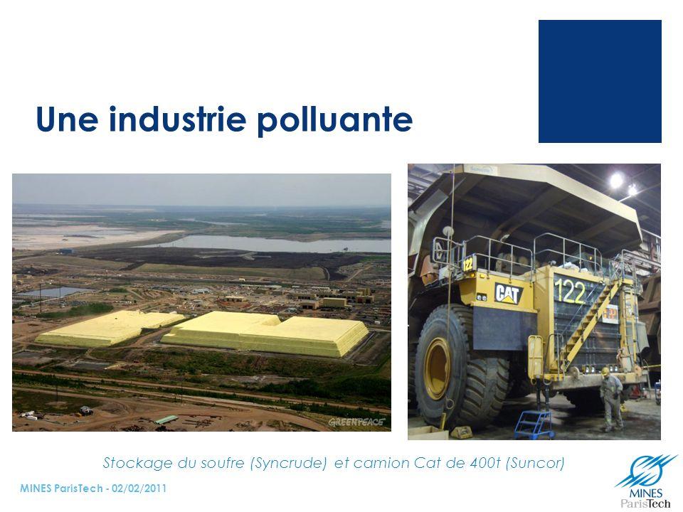 Une industrie polluante