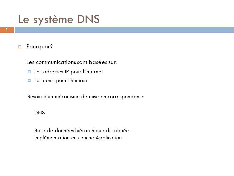 Le système DNS Pourquoi Les communications sont basées sur: