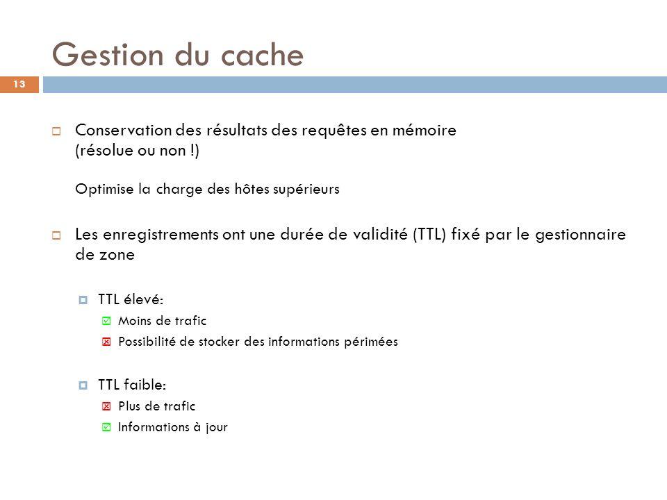 Gestion du cache Conservation des résultats des requêtes en mémoire (résolue ou non !) Optimise la charge des hôtes supérieurs.