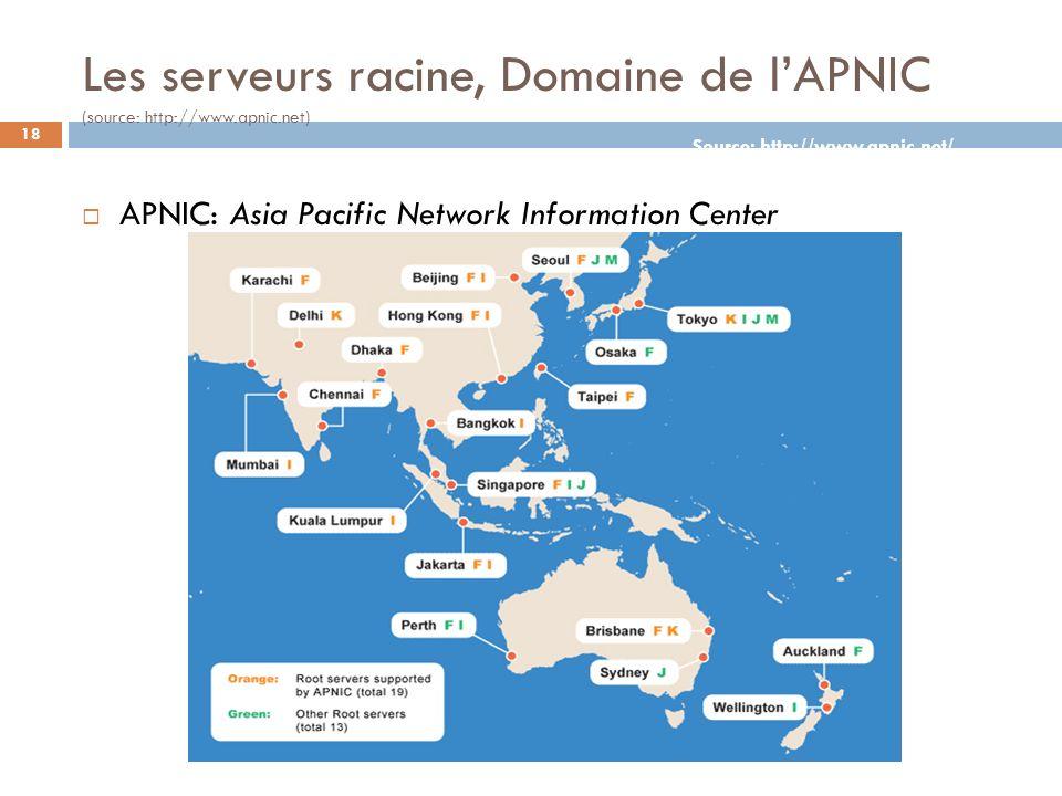 Les serveurs racine, Domaine de l'APNIC (source: http://www.apnic.net)
