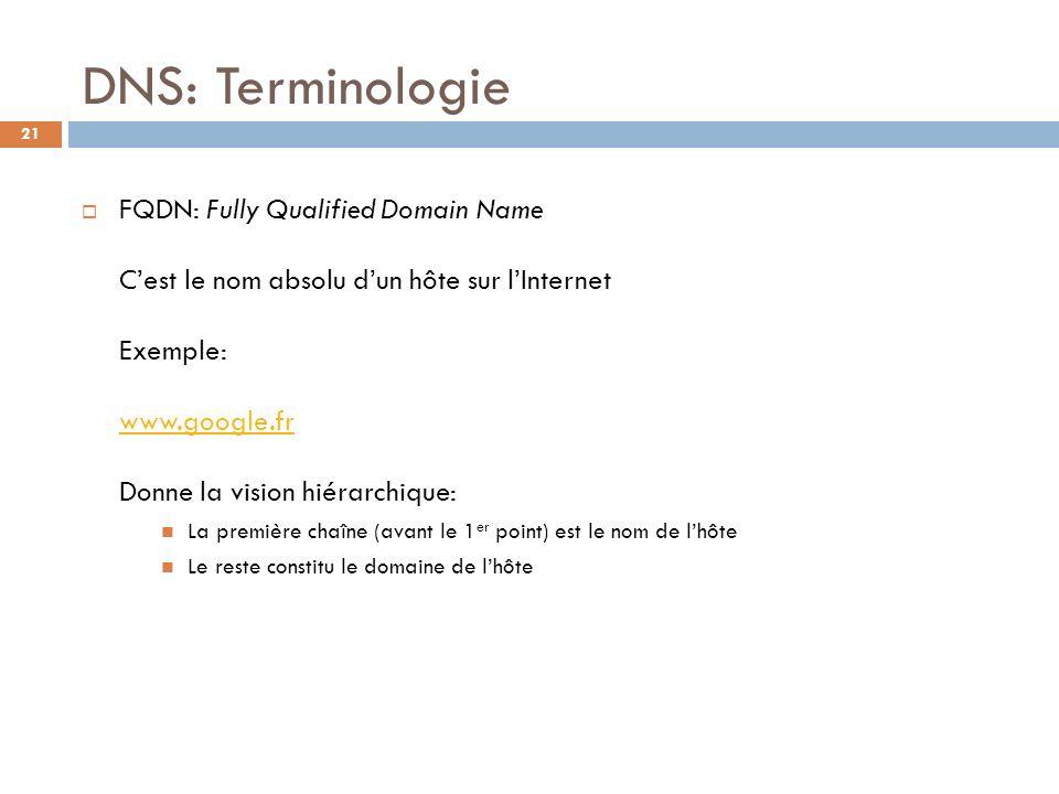 DNS: Terminologie