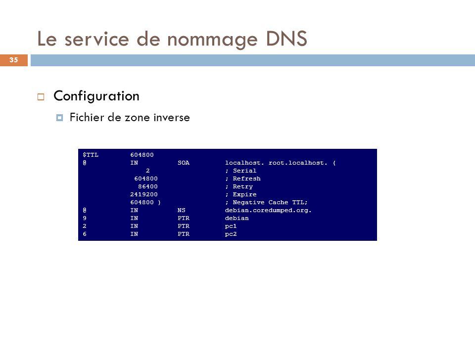 Le service de nommage DNS