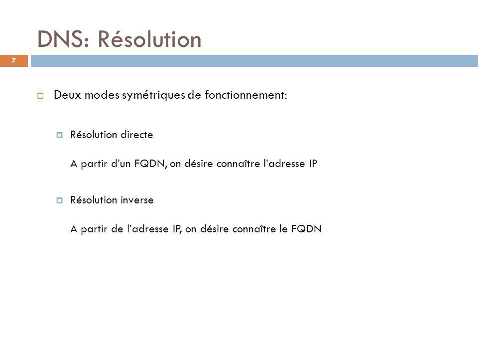 DNS: Résolution Deux modes symétriques de fonctionnement: