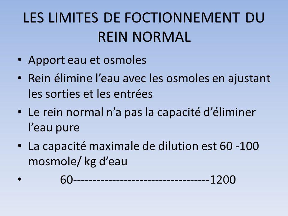 LES LIMITES DE FOCTIONNEMENT DU REIN NORMAL