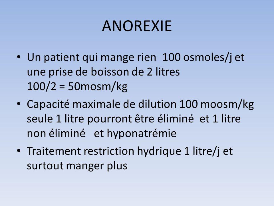 ANOREXIE Un patient qui mange rien 100 osmoles/j et une prise de boisson de 2 litres 100/2 = 50mosm/kg.