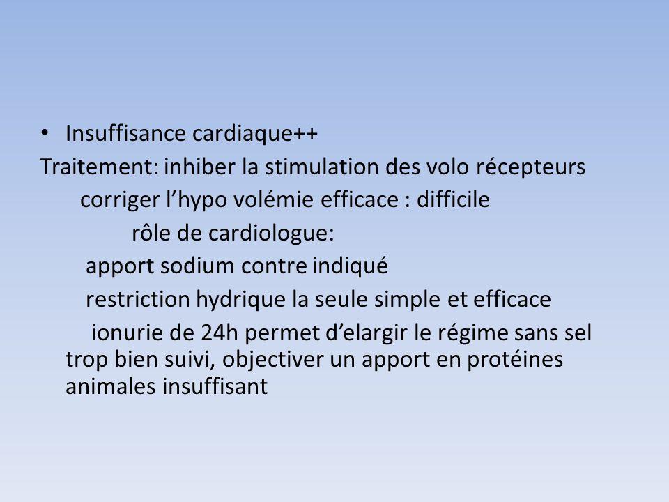 Insuffisance cardiaque++