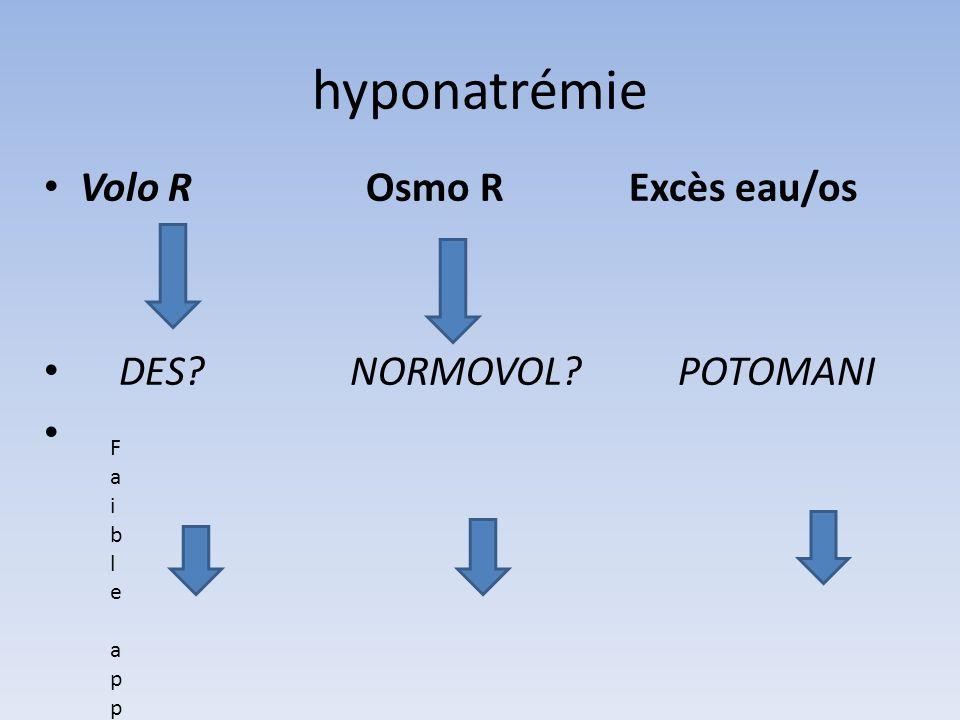 hyponatrémie Volo R Osmo R Excès eau/os DES NORMOVOL POTOMANI
