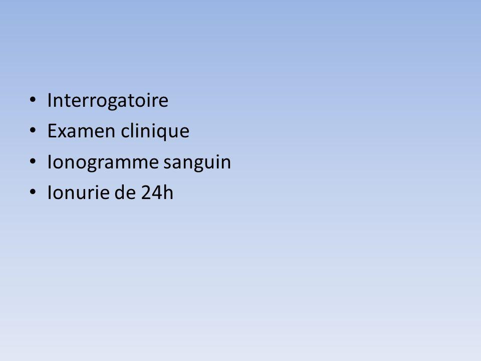 Interrogatoire Examen clinique Ionogramme sanguin Ionurie de 24h