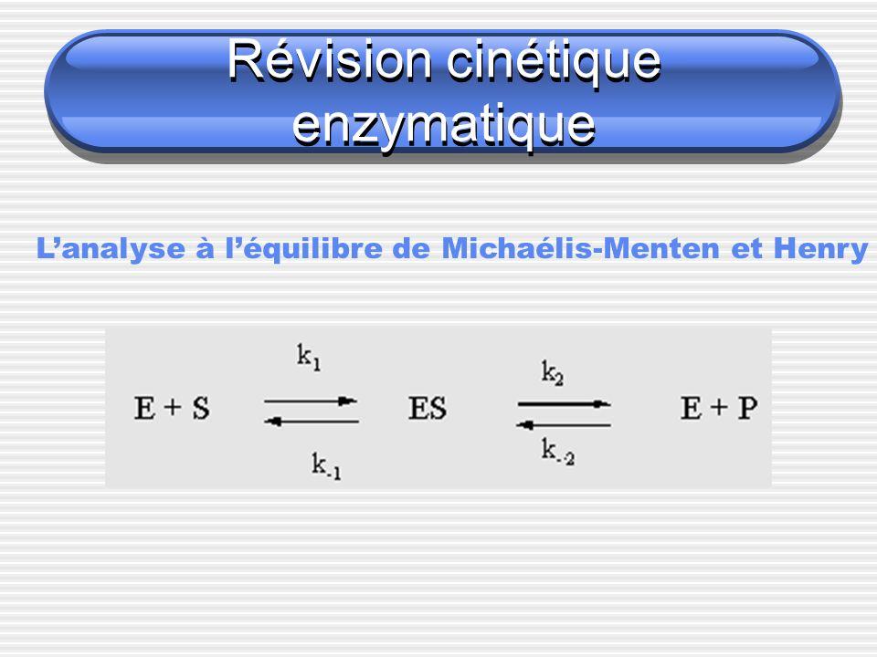 Révision cinétique enzymatique