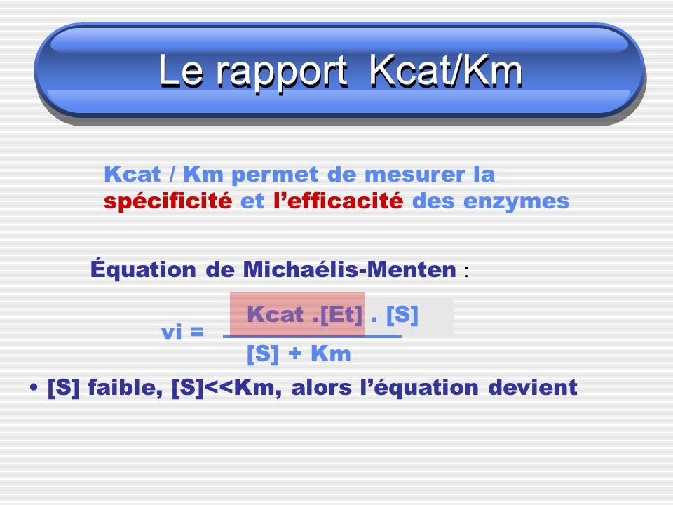 Le rapport Kcat/Km Kcat / Km permet de mesurer la