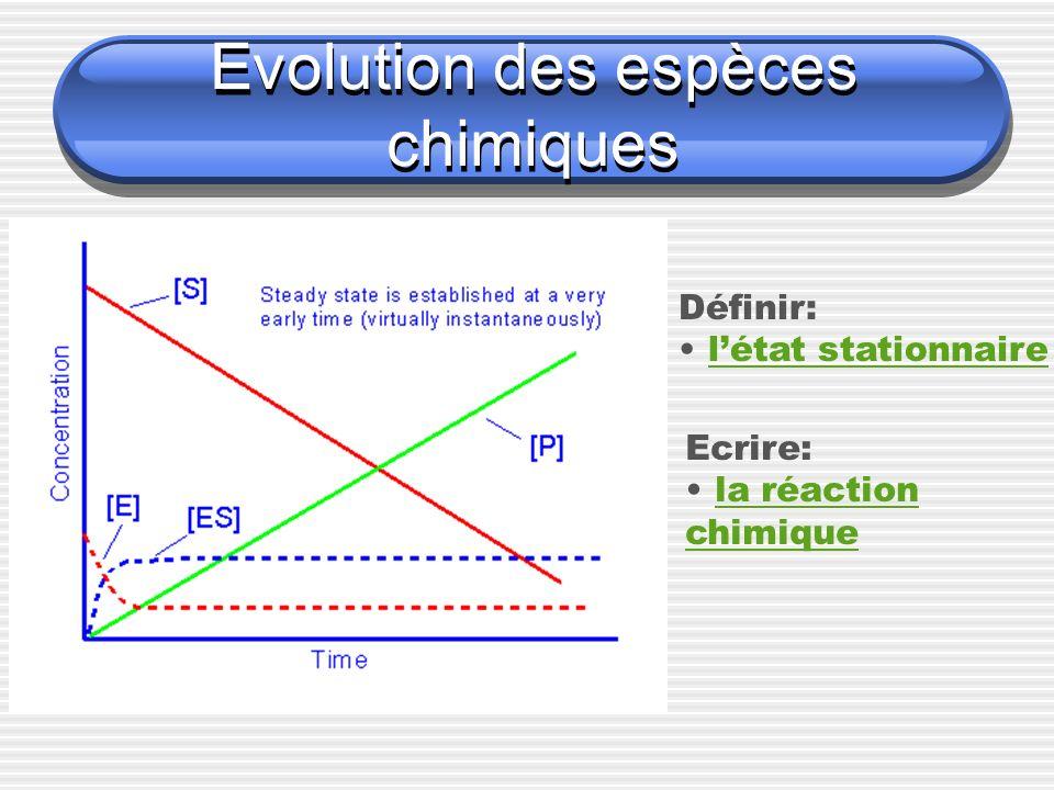 Evolution des espèces chimiques