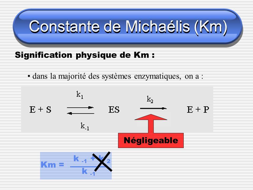 Constante de Michaélis (Km)