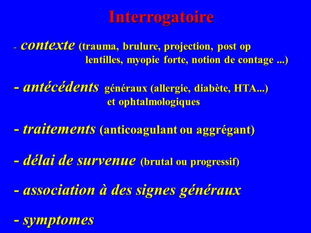 Interrogatoire - antécédents généraux (allergie, diabète, HTA...)
