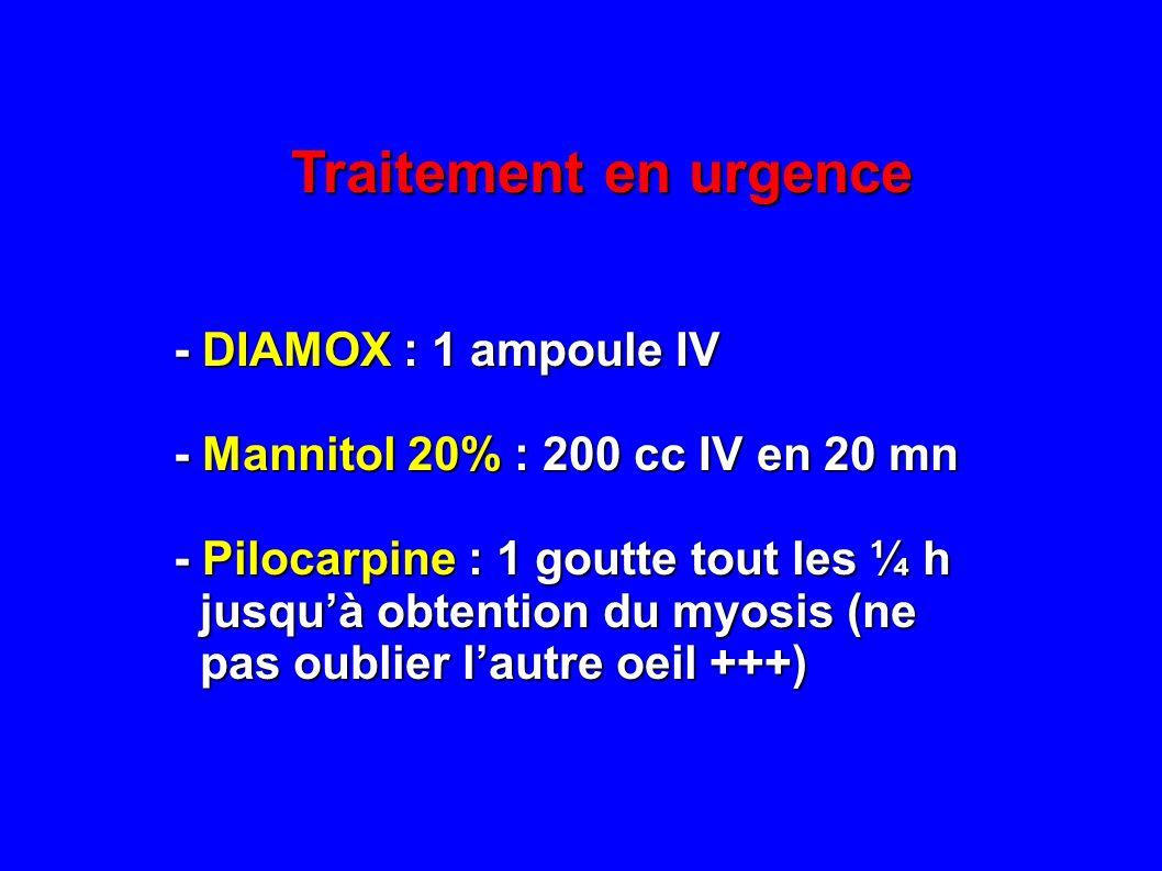 Traitement en urgence - DIAMOX : 1 ampoule IV
