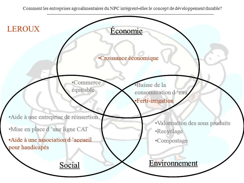 LEROUX Économie Économie Environnement Environnement Social Social