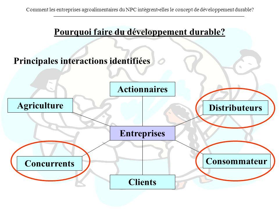 Pourquoi faire du développement durable
