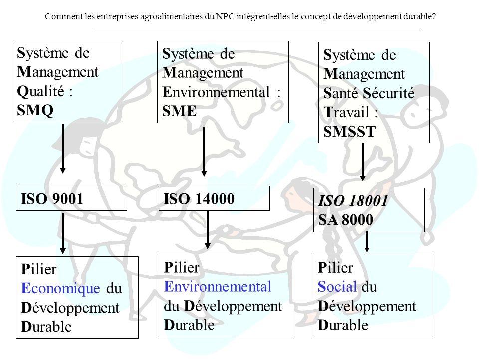 Système de Management Qualité :