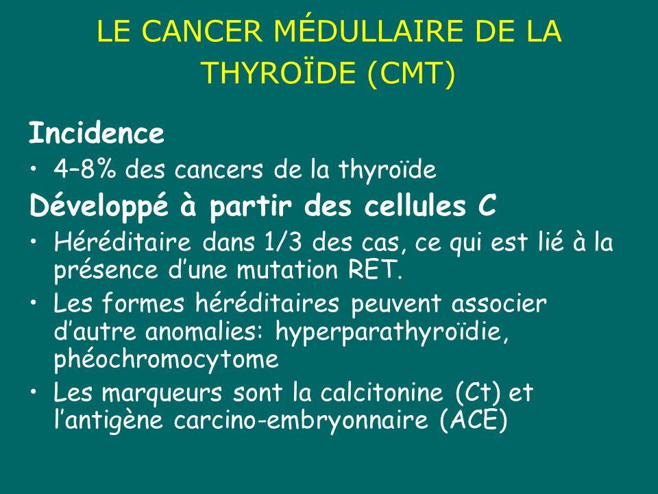 LE CANCER MÉDULLAIRE DE LA THYROÏDE (CMT)