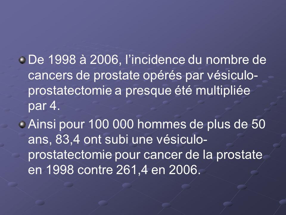 De 1998 à 2006, l'incidence du nombre de cancers de prostate opérés par vésiculo-prostatectomie a presque été multipliée par 4.