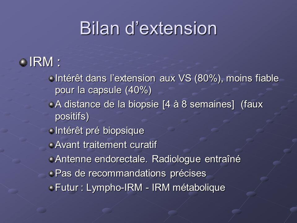 Bilan d'extension IRM :