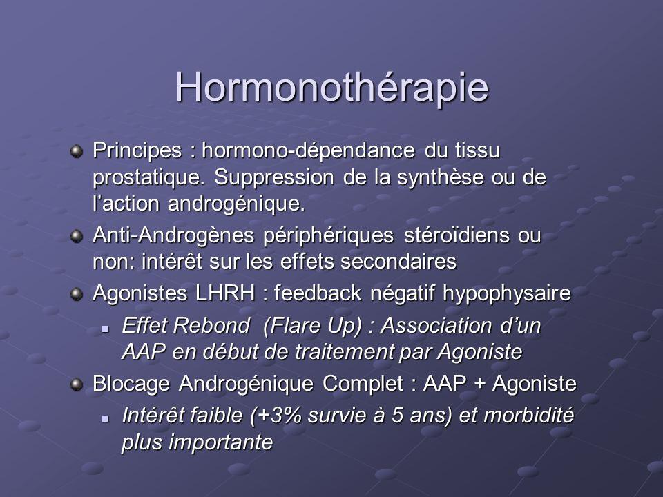 Hormonothérapie Principes : hormono-dépendance du tissu prostatique. Suppression de la synthèse ou de l'action androgénique.