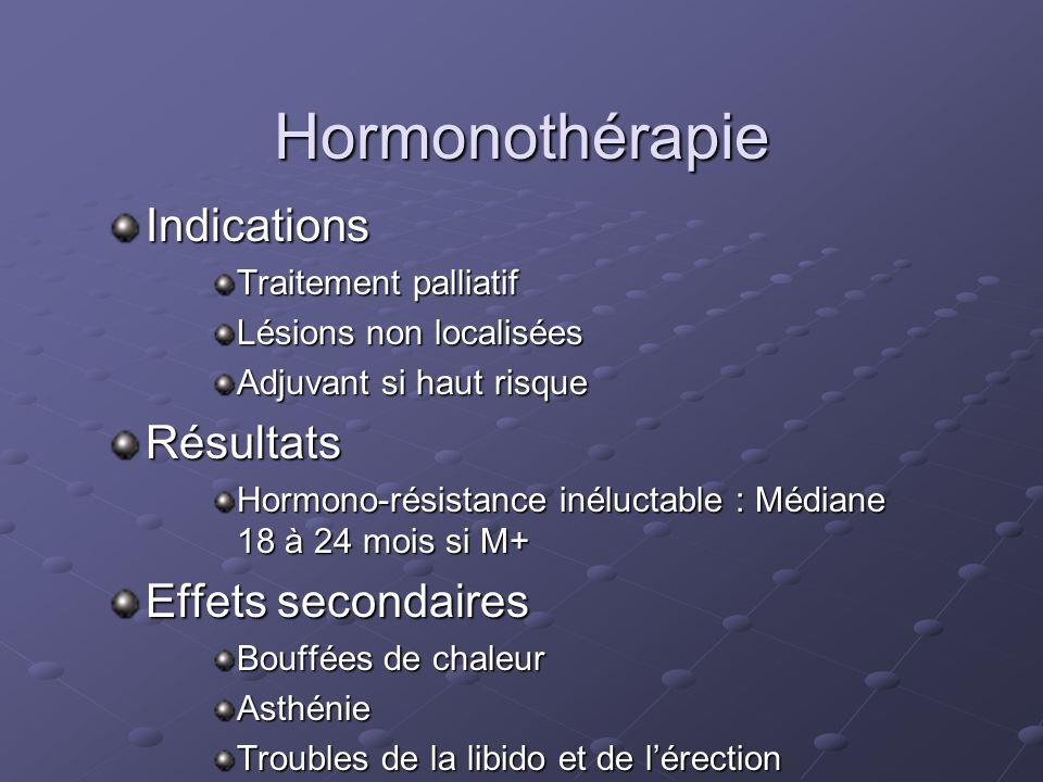 Hormonothérapie Indications Résultats Effets secondaires