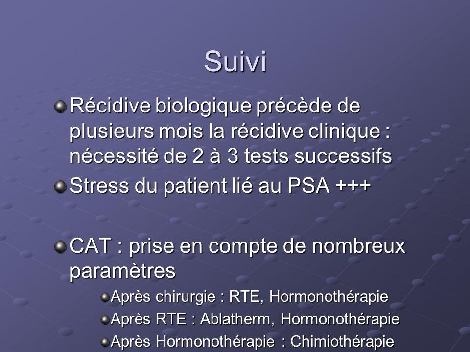 Suivi Récidive biologique précède de plusieurs mois la récidive clinique : nécessité de 2 à 3 tests successifs.