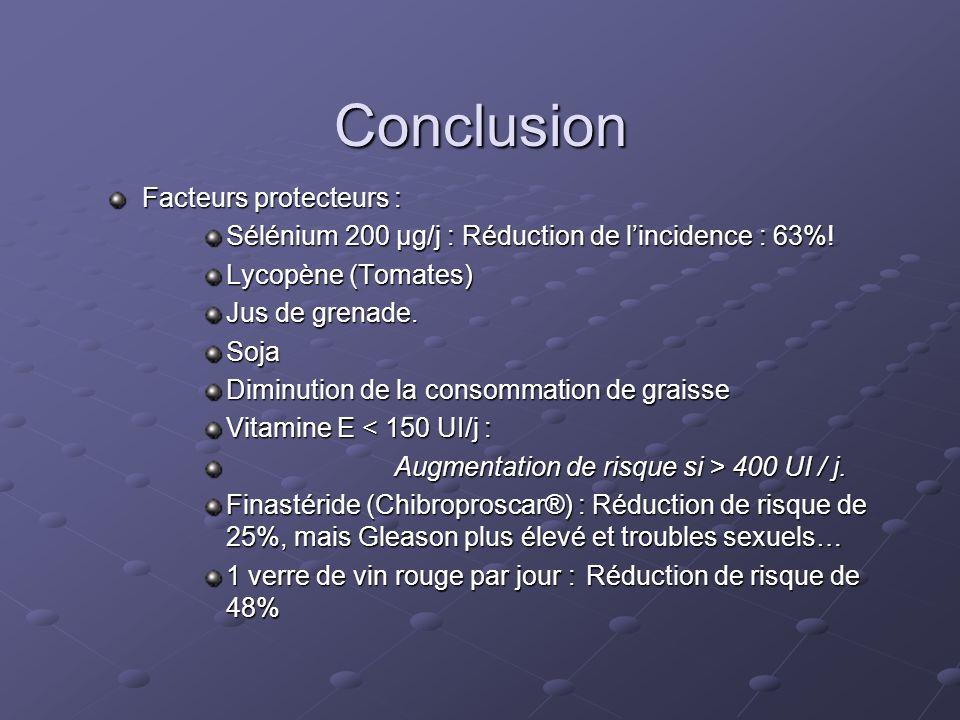Conclusion Facteurs protecteurs :