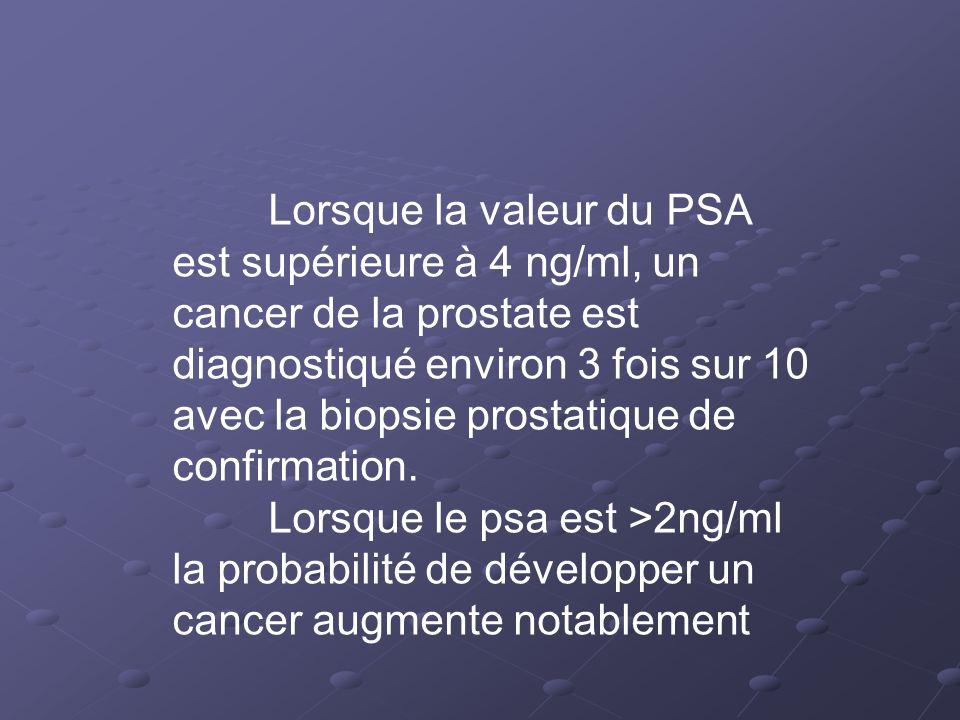 Lorsque la valeur du PSA est supérieure à 4 ng/ml, un cancer de la prostate est diagnostiqué environ 3 fois sur 10 avec la biopsie prostatique de confirmation.