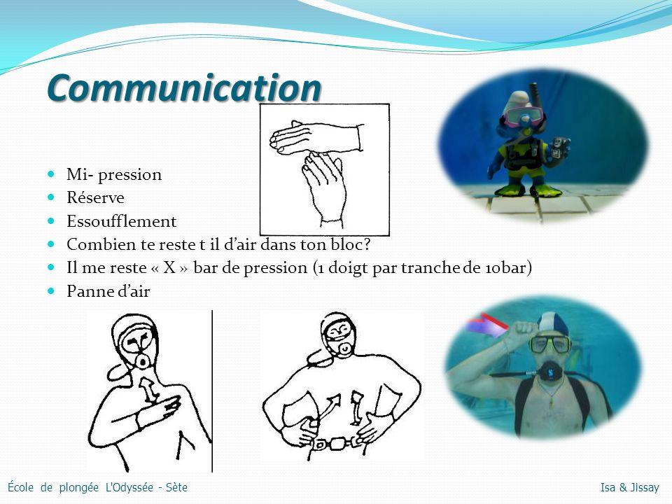 Communication Mi- pression Réserve Essoufflement