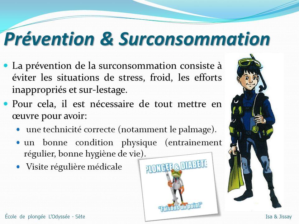 Prévention & Surconsommation