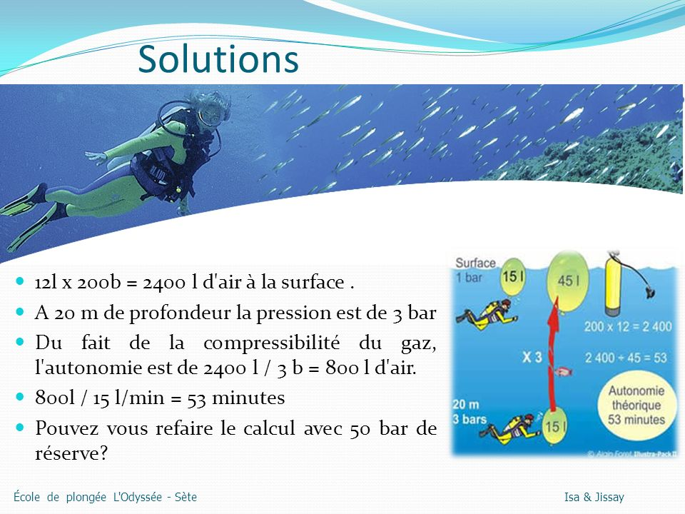 Solutions 12l x 200b = 2400 l d air à la surface .