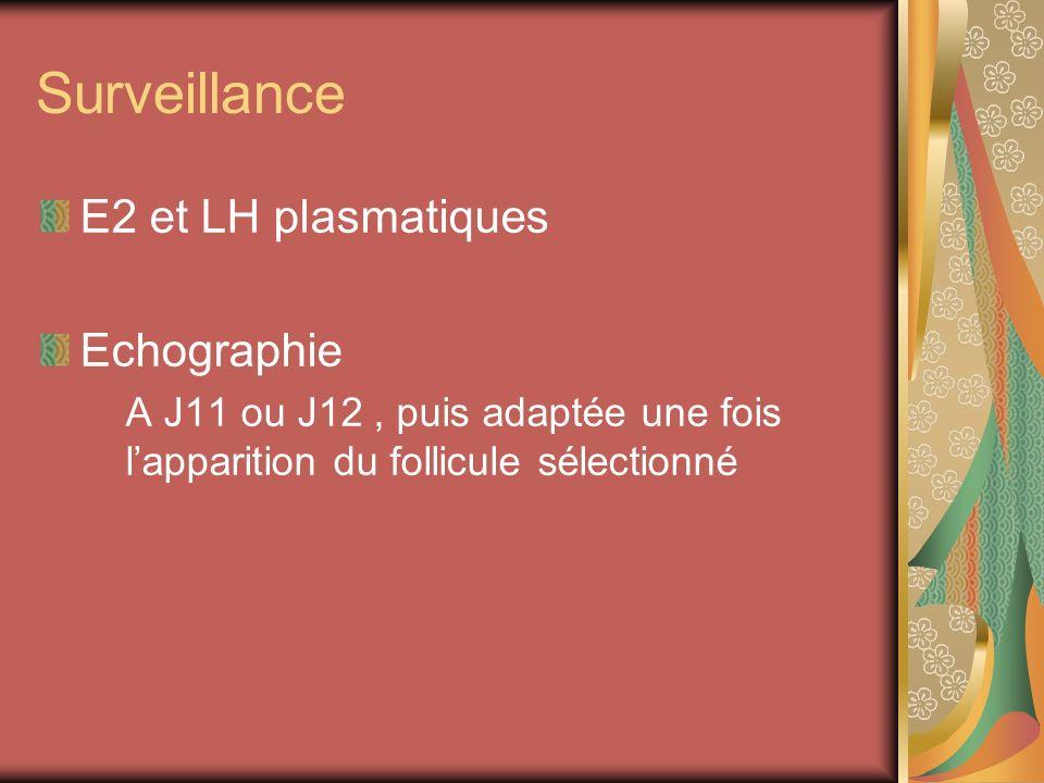 Surveillance E2 et LH plasmatiques Echographie