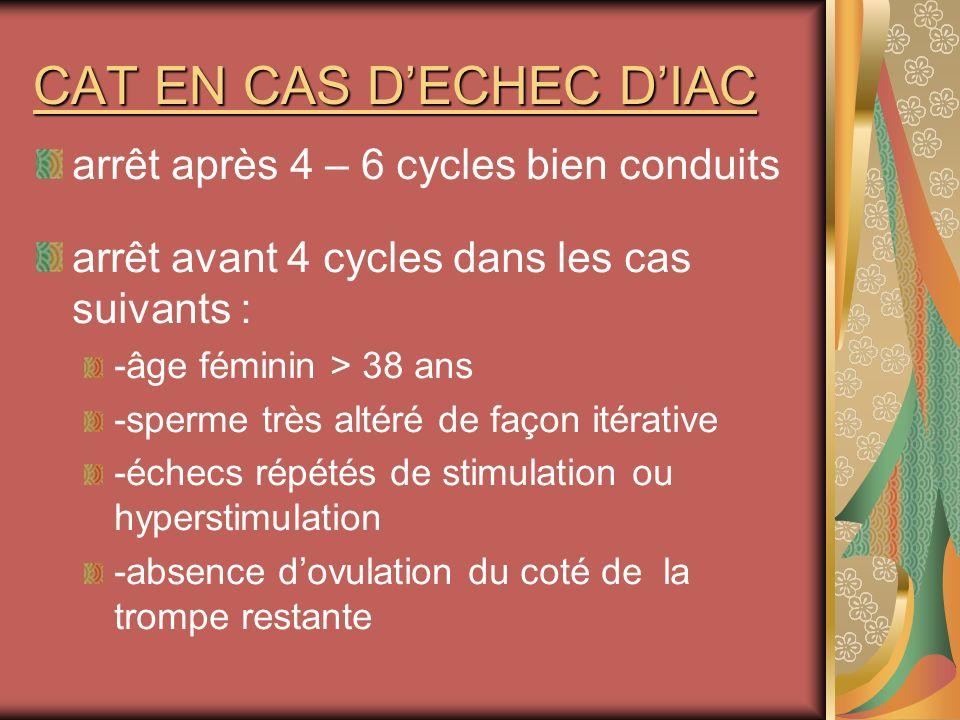 CAT EN CAS D'ECHEC D'IAC