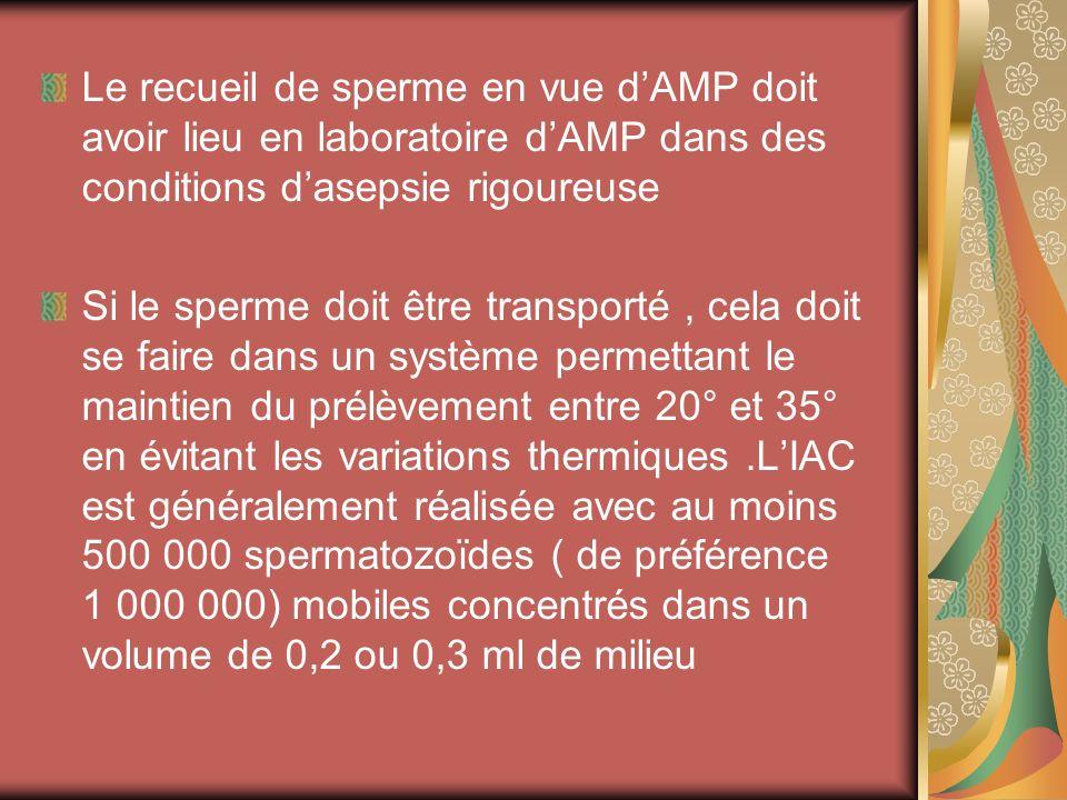 Le recueil de sperme en vue d'AMP doit avoir lieu en laboratoire d'AMP dans des conditions d'asepsie rigoureuse