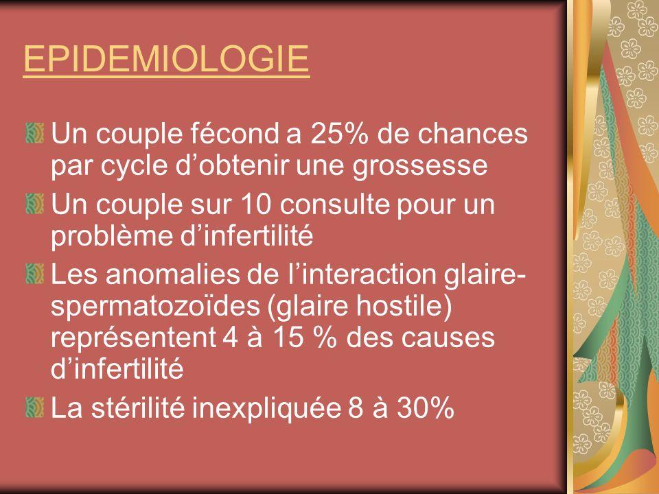 EPIDEMIOLOGIE Un couple fécond a 25% de chances par cycle d'obtenir une grossesse. Un couple sur 10 consulte pour un problème d'infertilité.