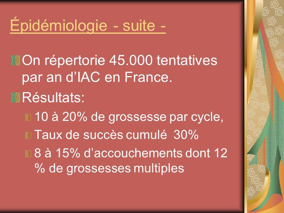 Épidémiologie - suite -