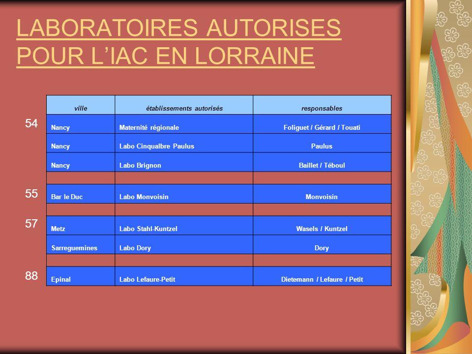 LABORATOIRES AUTORISES POUR L'IAC EN LORRAINE