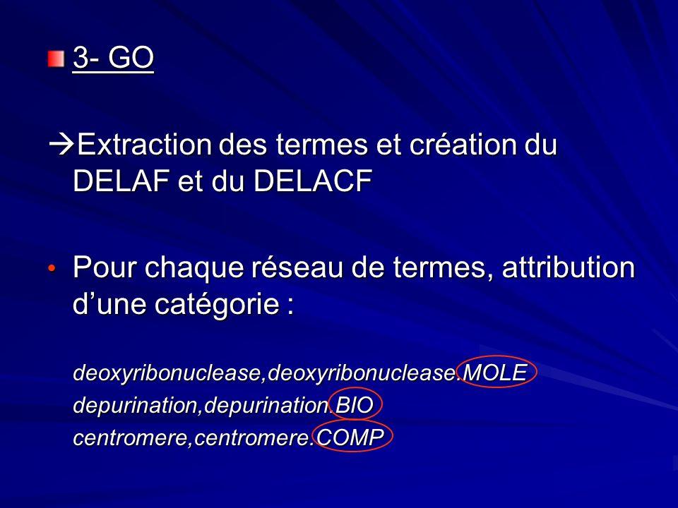 Extraction des termes et création du DELAF et du DELACF